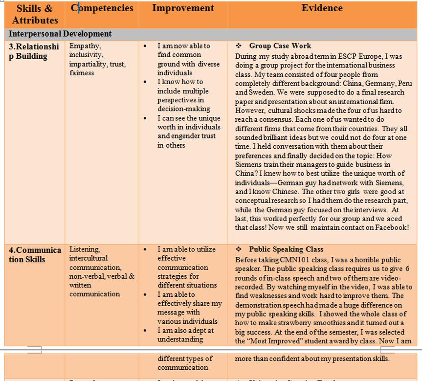 personal skills development reflective essay